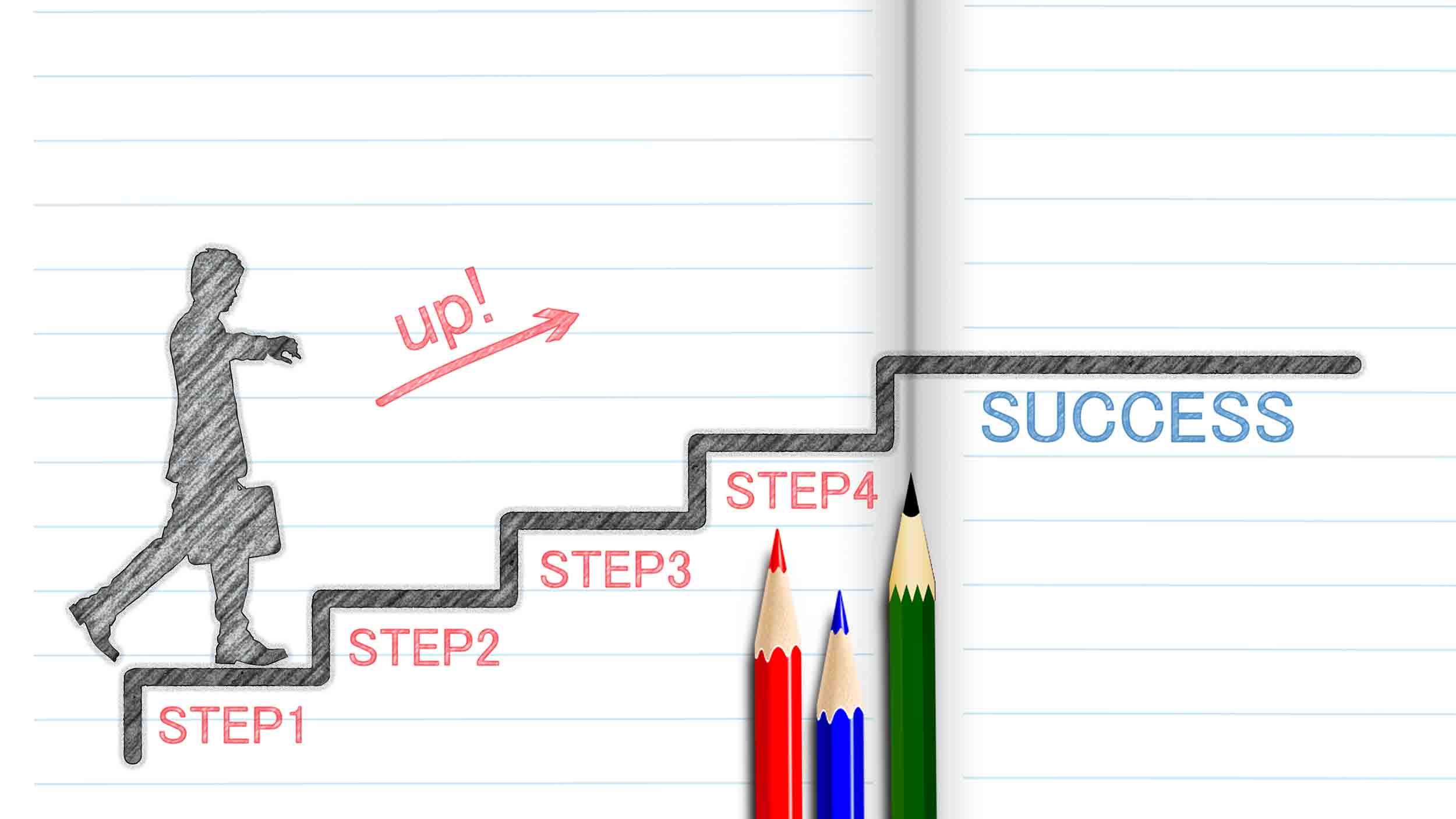 シナリオを立てましょう! | 株の学校カブックス